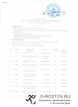 Утвержденная сборная команда на ЧиП ЮФО и СКФО в Станице Калитвенская. Критерии Отбора